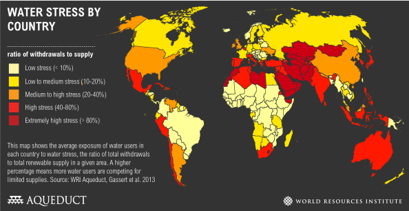 países-con-mayor-estrés-hídrico